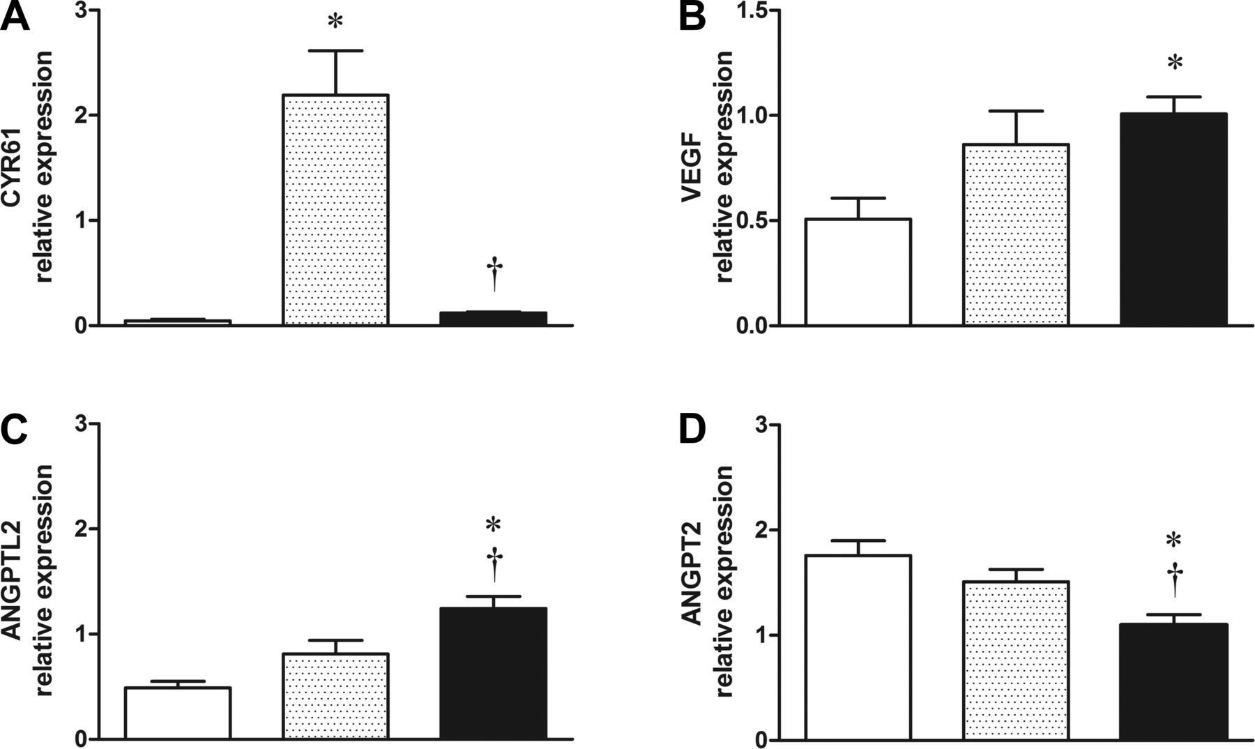 Resistance exercise training modulates acute gene ...